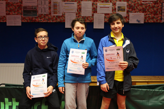 Kontrolní turnaj mládeže